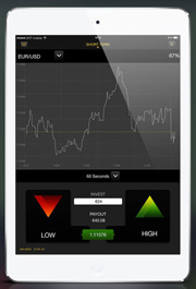 Check the 24Option FX Trading App